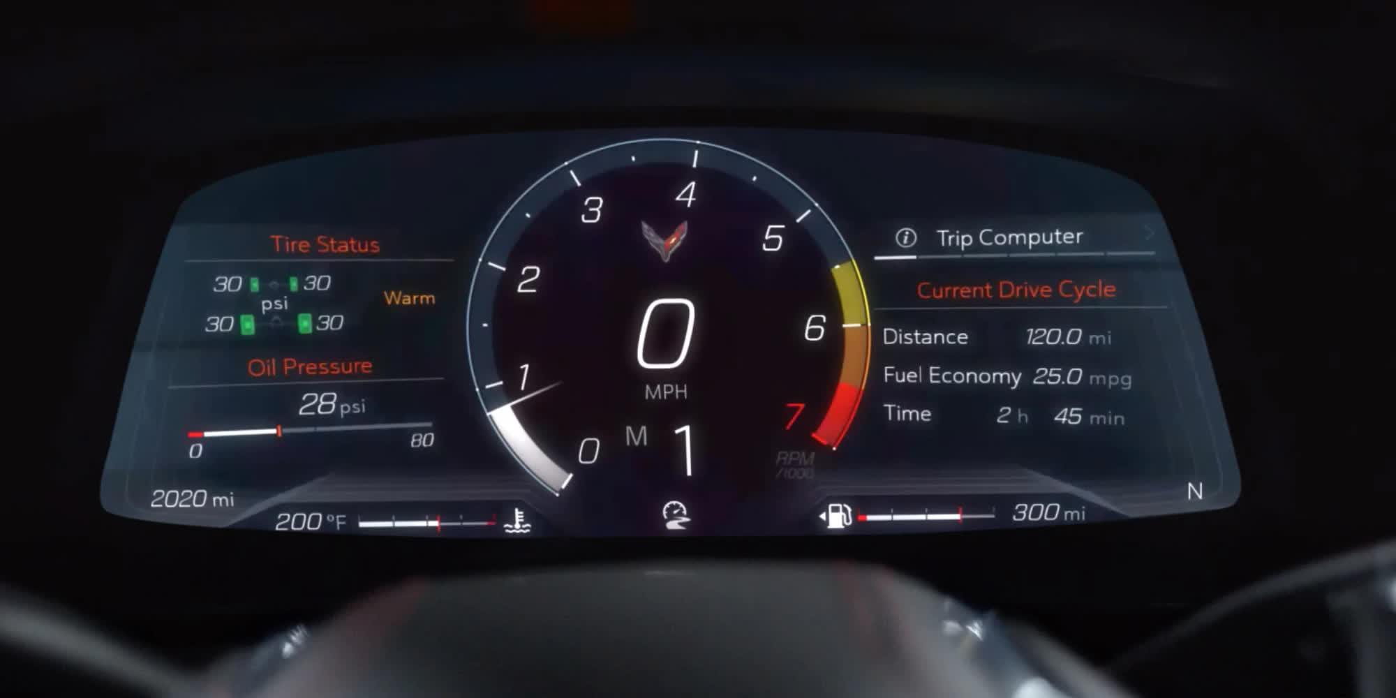 Dati Velocità Corvette C8