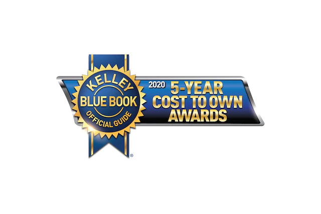 2020-awards-5-cost-to-own